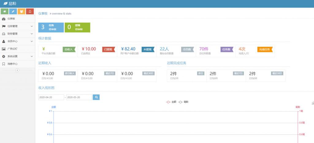 5月最新运营级抖音点赞快手火山视频点赞平台源码修复版 可打包app 第2张
