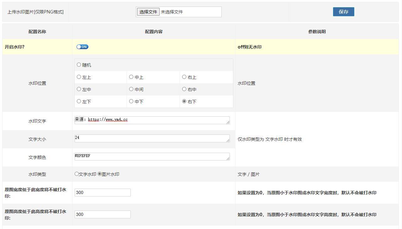 Z-Blog保存远程图片插件 支持自动添加水印 第1张