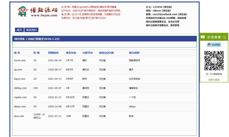 域名网在线出售域名html单页源码 第1张