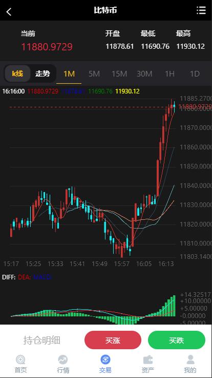 [亲测]二开新版白色币圈/BTC涨跌预测 微交易币圈K线正常波动完美运行 第2张