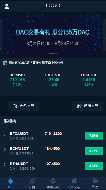 交易所多语言版源码_包含币兑中心功能_数据完整 第1张