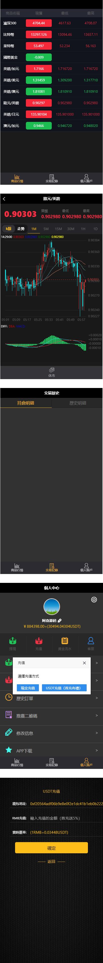 【繁体微盘】USDT微交易时间盘+K线完整[已清后门+去除广告] 第2张